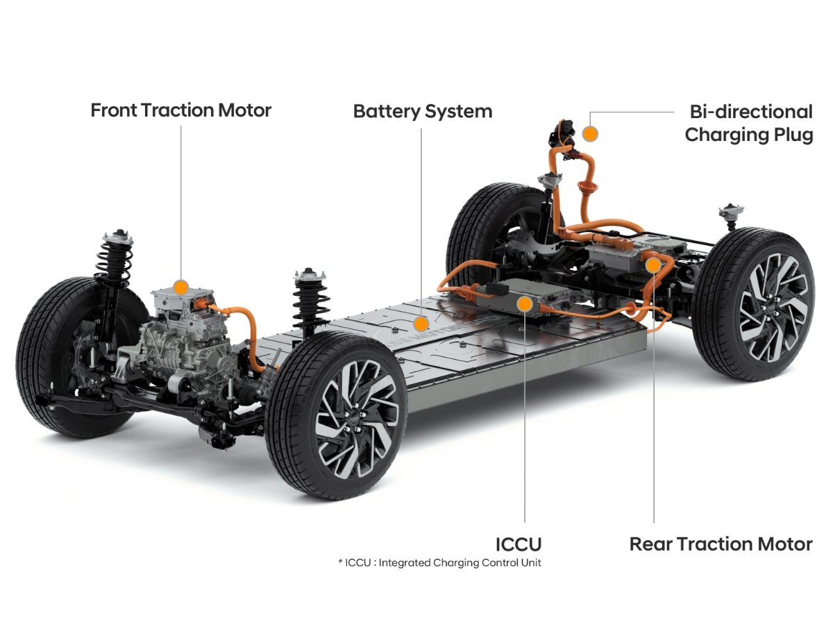 What is the Hyundai E-GMP Platform for Electric Vehicles?