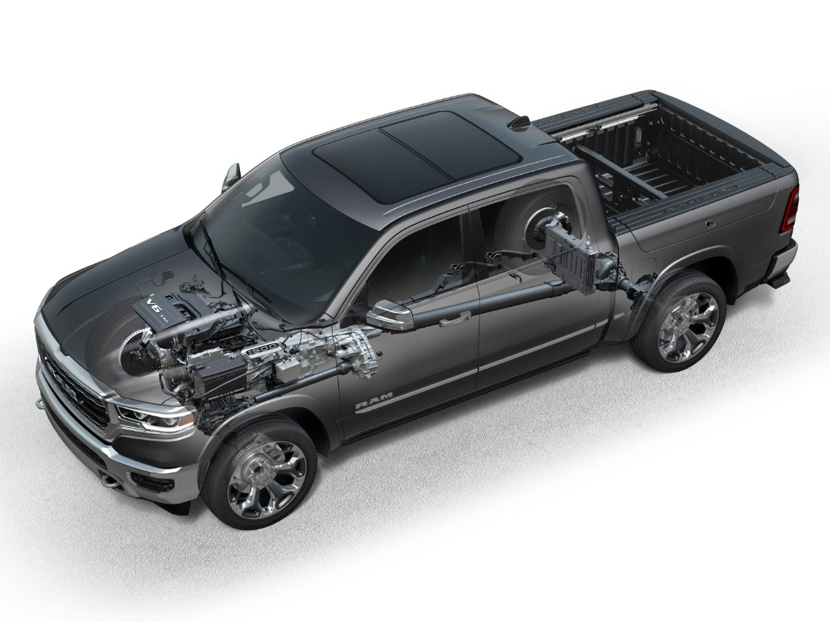 What is eTorque in a Jeep or Ram Truck?